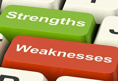List of Strengths and Weaknesses in Job Interview Question ... In this regard, you should make a list of strengths and weaknesses. Focus mostly on your strength and explain giving examples of how your strength is ...