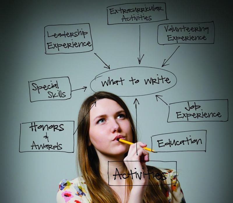 teen resumes   enkivillagesamples on writing teen resumes